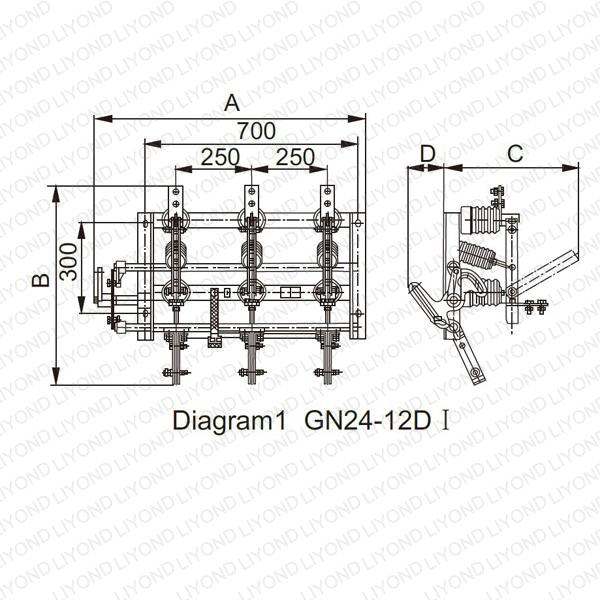 GN24-12DI 1型